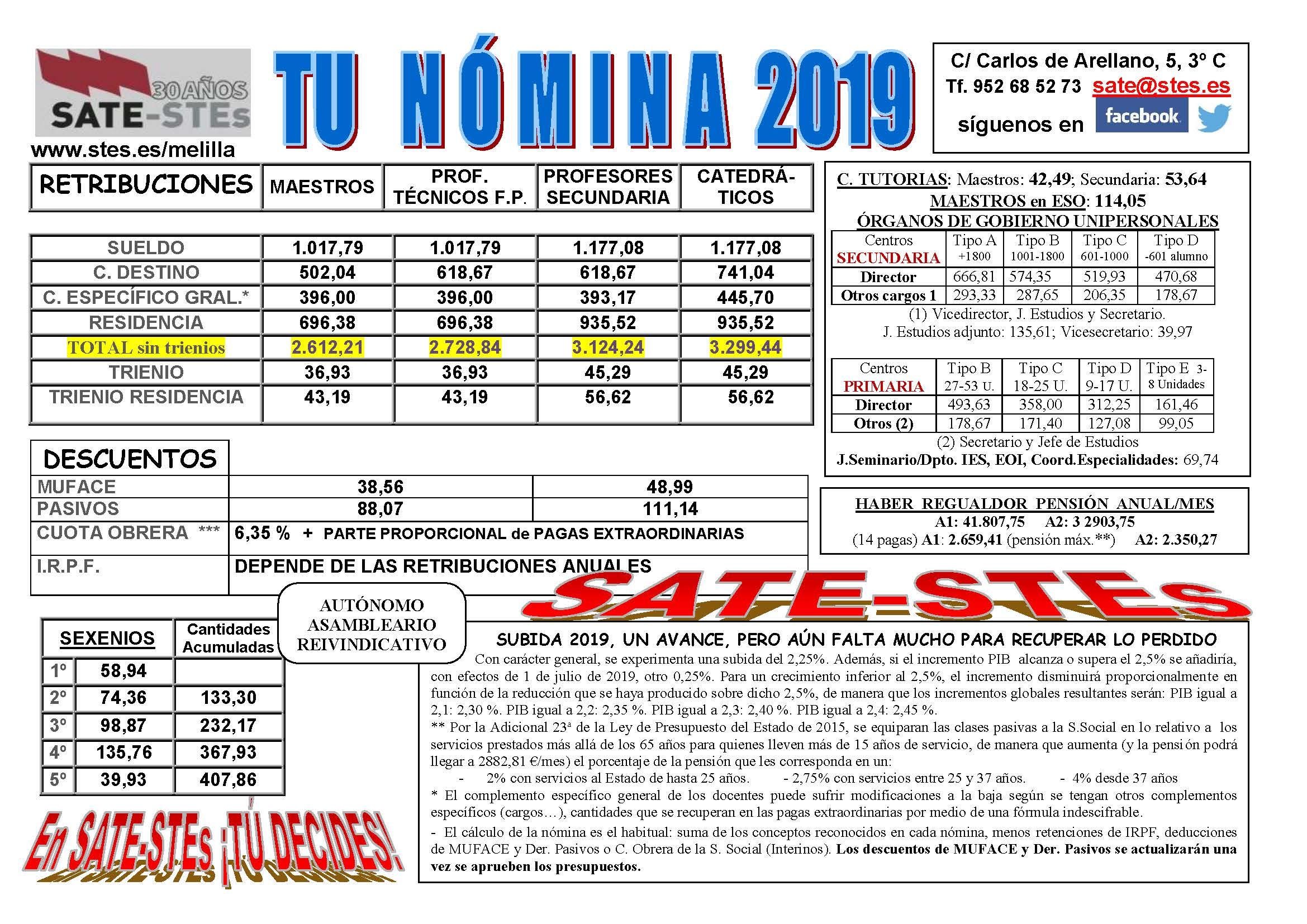 Calendario Oposiciones 2019 Andalucia.Sate Stes Sindicato Autonomo De Trabajadores De La Ensenanza De